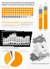 statistik-_ostdeutschland_2014_gesamt_uebersicht
